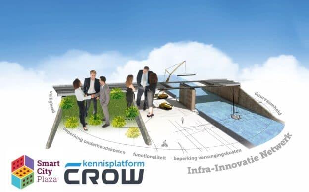 Smart City Plaza en het Infra Innovatie Netwerk bundelen kennis en kunde